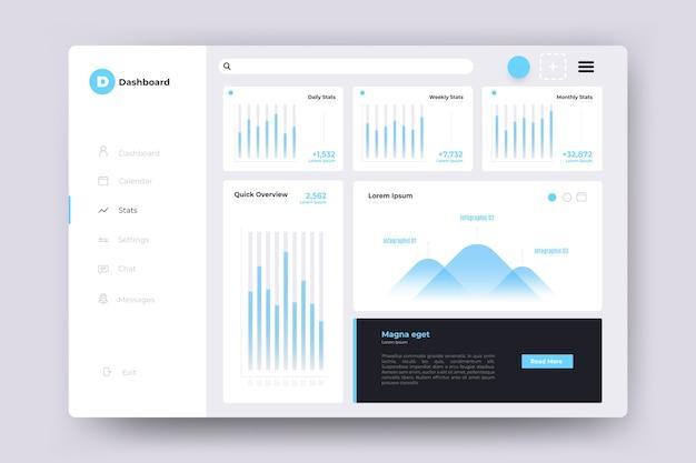 Eenvoudig dashboard gebruikerspaneel