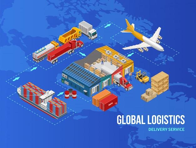 Eenvoudig logistiek schema op wereldkaart