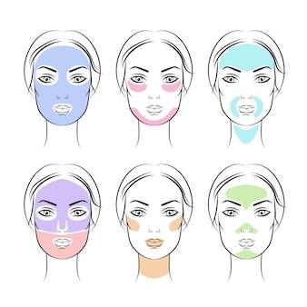 Eenvoudige illustratie gezichtsmaskers die schema, gekleurde gezichtszones, huidtypes toepassen. cosmetologie concept