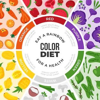 Eet een regenboog infographic