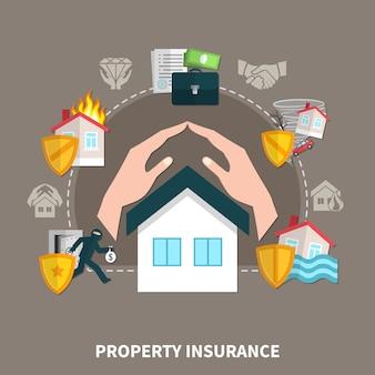 Eigendom verzekering tegen risico's brand, diefstal, natuurrampen samenstelling