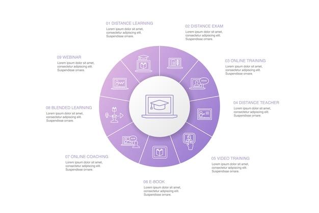 Elearning infographic 10 stappen cirkel ontwerp. afstandsonderwijs, online training, videotraining, webinar eenvoudige pictogrammen