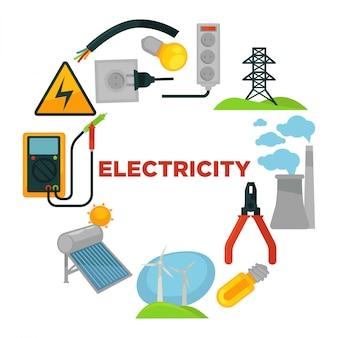 Elektricien met toolkit omringd met elektriciteitsbronnen en gereedschappen.