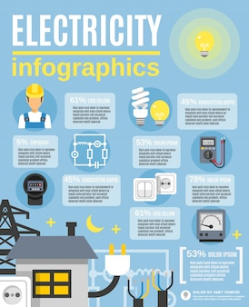 Elektriciteit infographic set