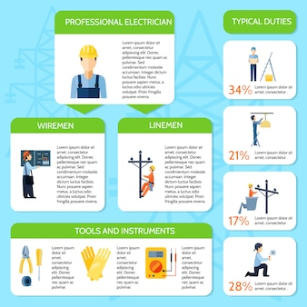 Elektriciteits vlakke infographic poster die de elektriciendienst voorstellen