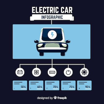 Elektrische auto infographic