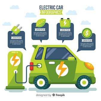 Elektrische auto infographics