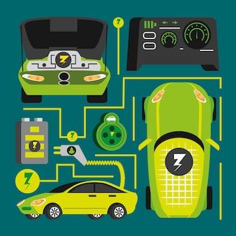 Elektrische moderne auto