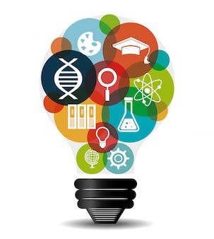 Elektronisch onderwijs of e-learning