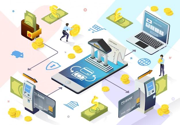 Elektronische banksysteem online betalingen