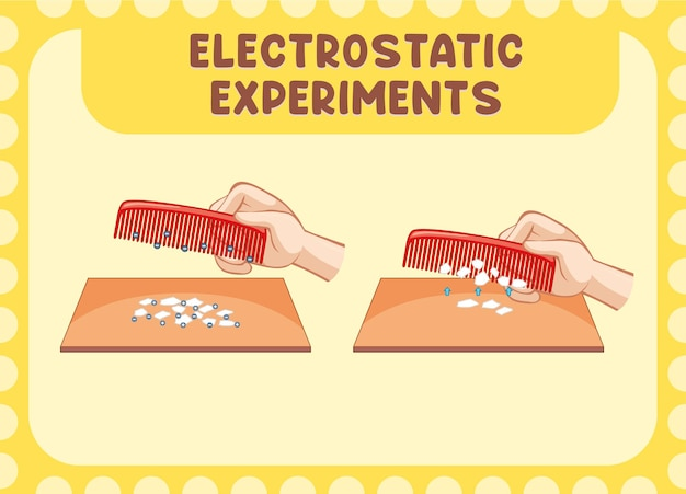 Elektrostatisch experiment met kam en papier