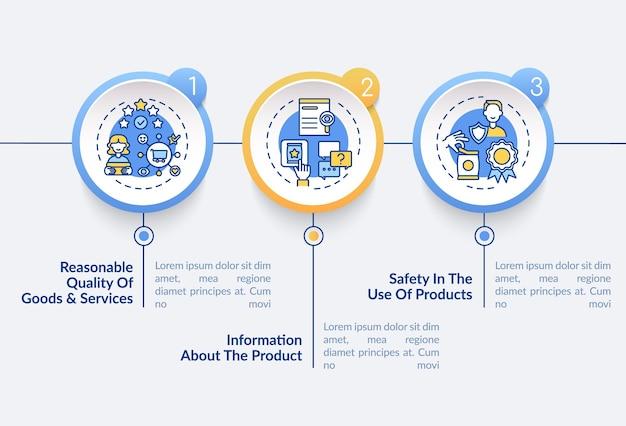 Elementaire consumentenrechten infographic sjabloon. veiligheid in producten maakt gebruik van presentatie-ontwerpelementen.