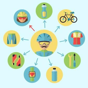 Elementen over fietsen