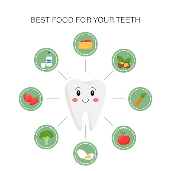 Elementen van infographics producten die nuttig zijn voor de tandgezondheid gelukkig gezond mooi tandkarakter omgeven door pictogrammen met producten medische illustratie in cartoon-stijl op wit