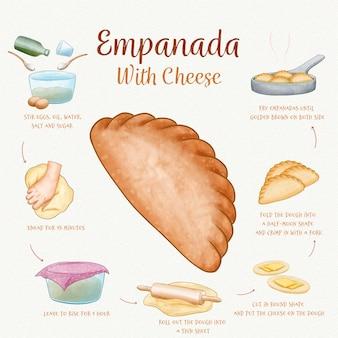 Empanada recept illustratie concept