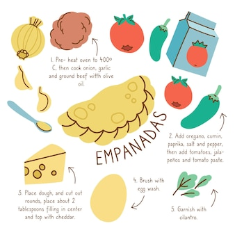 Empanada recept illustratie