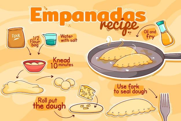 Empanada-recept Premium Vector