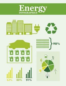 Energie infographics over groene achtergrond