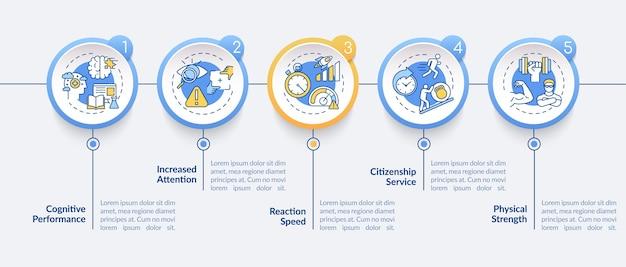 Energiedranken cognitieve effecten infographic sjabloon
