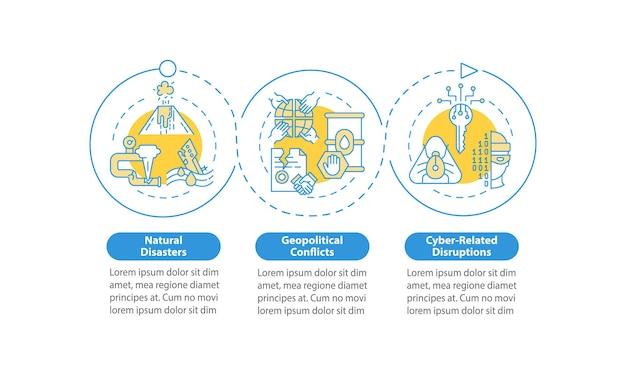 Energieveiligheidsrisico's vector infographic sjabloon. geopolitiek conflict, ontwerpelementen voor de presentatie van virussen. datavisualisatie met 3 stappen. proces tijdlijn grafiek. workflowlay-out met lineaire pictogrammen