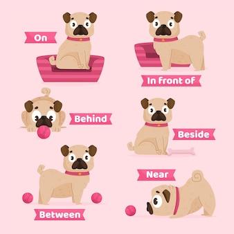 Engels voorzetsel voor kinderen met schattige hond