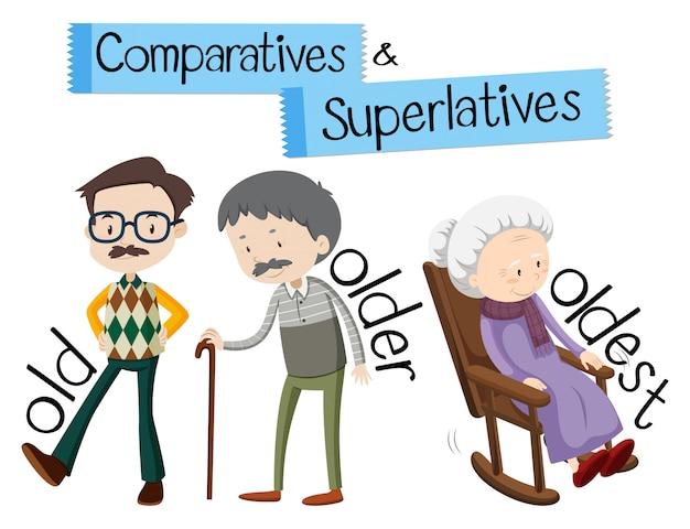 Engelse grammatica voor vergelijkende en superlatieven met woord oud