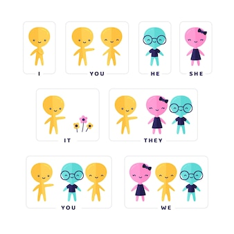 Engelse subject voornaamwoorden met geïllustreerde karakters