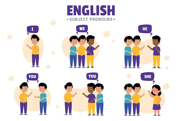 Engelse subjectpronomina met geïllustreerde personen