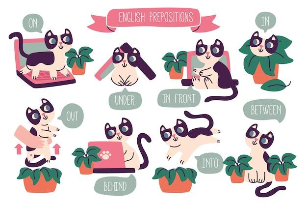 Engelse voorzetsels voor kinderen met kittens