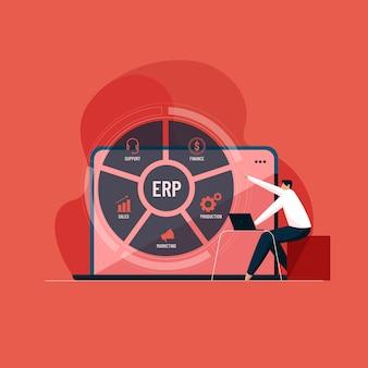 Erp enterprise resource planning voor productiviteit en bedrijfsverbeteringssoftware