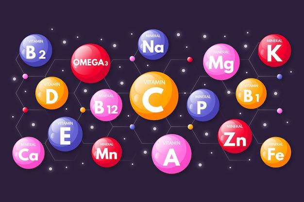 Essentieel vitamine- en mineralencomplex