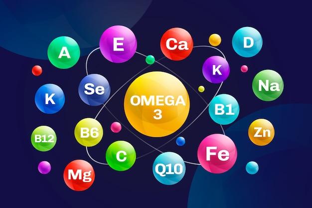 Essentiële verzameling vitamines en mineralen