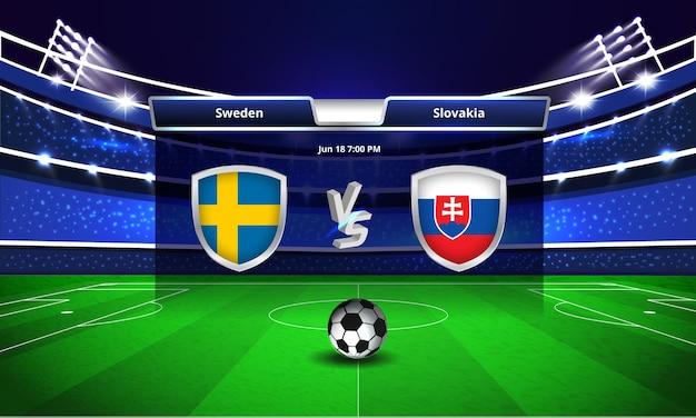 Euro cup zweden vs slowakije voetbalwedstrijd scorebord uitzending