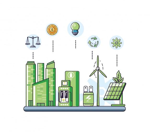 Evenwicht en duurzaamheid
