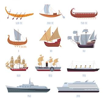 Evolutie en ontwikkeling van heupen en boten door jaren