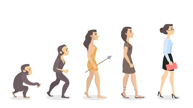 Evolutie van de vrouw. van aap tot zakenvrouw.