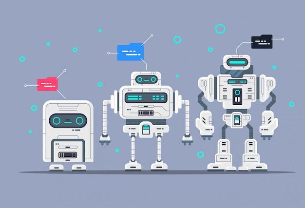 Evolutie van robots stadia van ontwikkeling van androïden