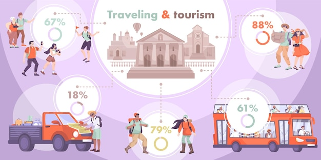 Excursie en toerisme infographics illustratie