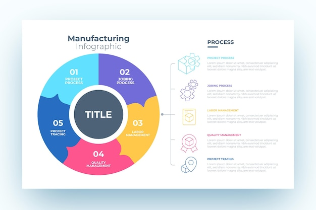 Fabricage van infographic ontwerp