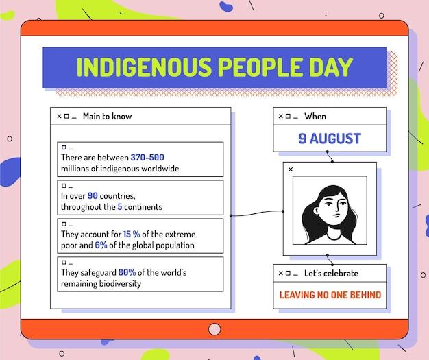 Facebook-bericht over de inheemse mensendag van de creatieve wereld