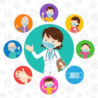 Familie en arts dragen van beschermende medische masker tegen virus covid-19.
