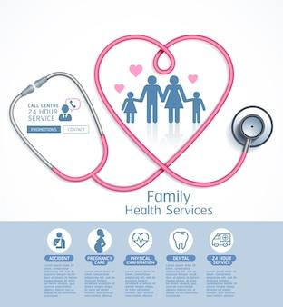 Familie gezondheidsdiensten concept