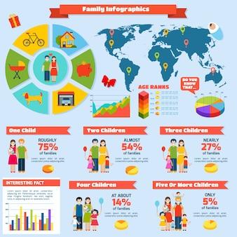 Familie infographics set