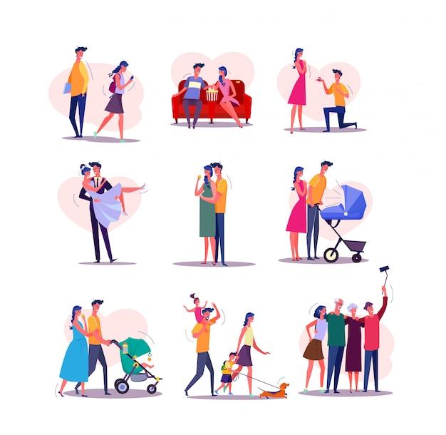Familie levenscyclus set