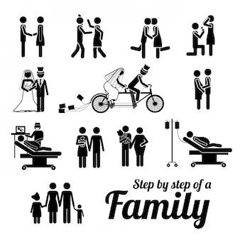 Familie ontwerp