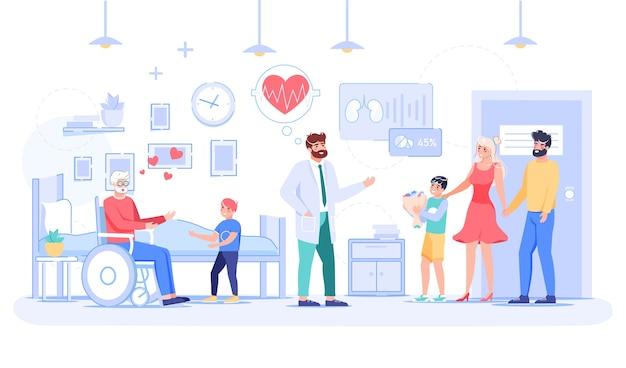 Familieleden die een gehandicapte grootvader bezoeken in een revalidatiekliniek. gelukkige jonge paar, kinderen ontmoeten oma praten met arts in ziekenhuisafdeling. positieve medische prognose voor zieke gepensioneerde patiënt