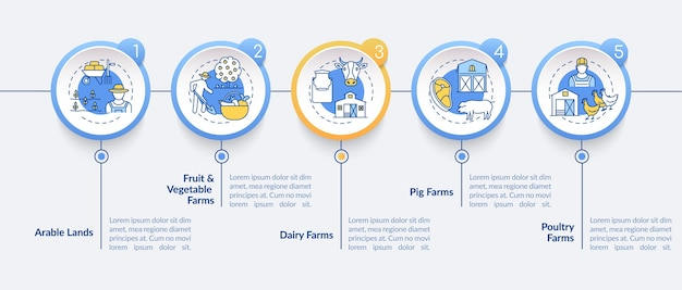 Farm productie soorten infographic sjabloon
