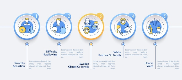 Faryngitis symptomen infographic sjabloon
