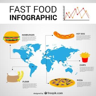 Fast food gratis vector infografie