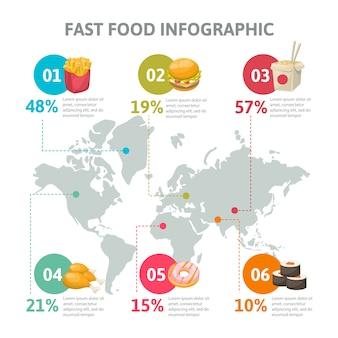 Fast-food infographic
